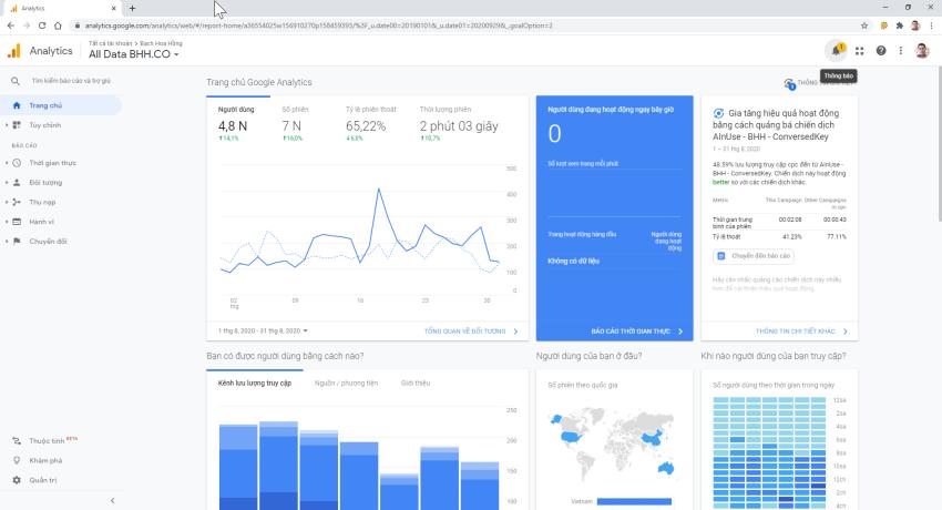 Tìm hiểu về Google Analytics trên web